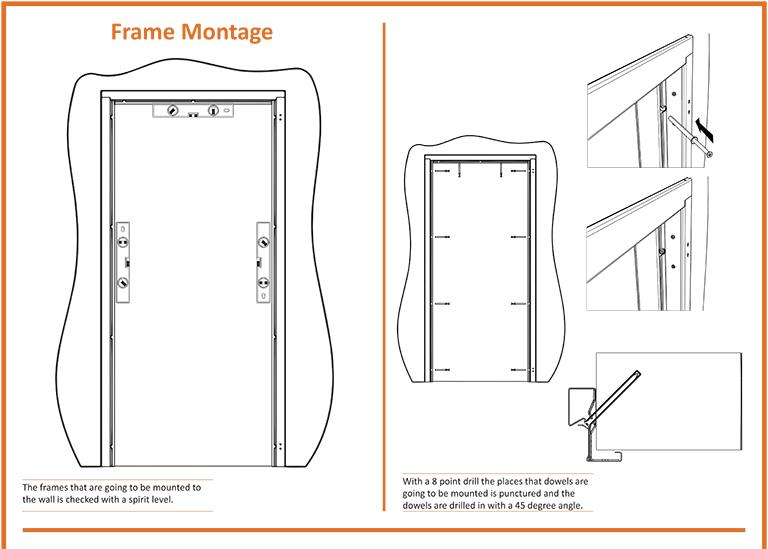 Fire Door Frame Montage