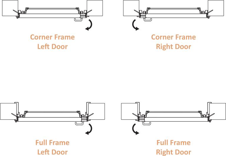 Fire Door Types