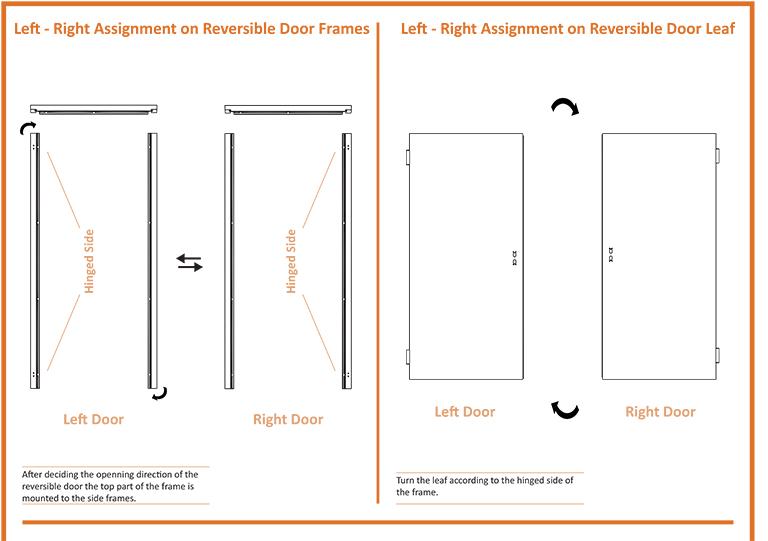 Left Right Assignment on Reversible Door Frames